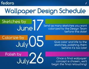 Agenda de Desarrollo: Wallpaper Fedora 16